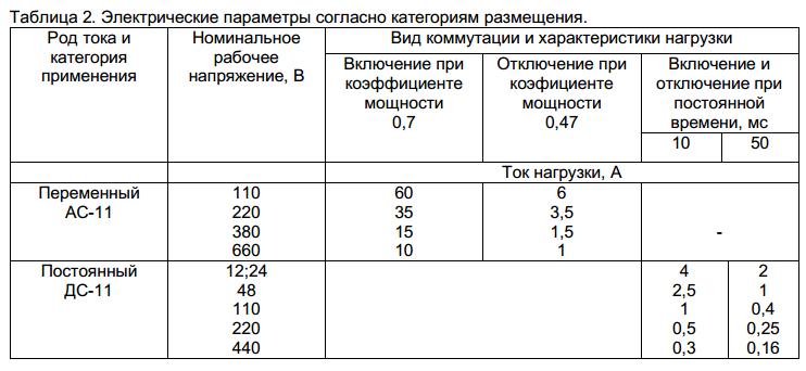 Электрические параметры согласно категориям размещения.
