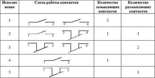 КЕ 131 схема