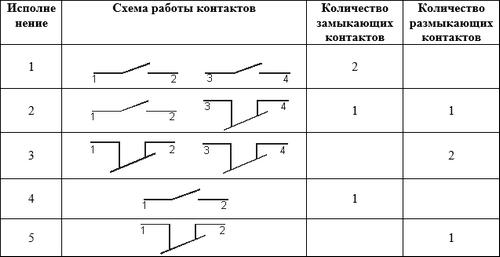 КЕ 171 схема