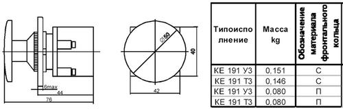 КЕ 191
