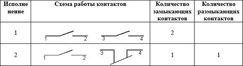 ПЕ 011 схемма