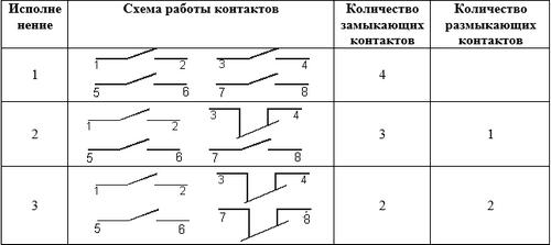 ПЕ 172 схема
