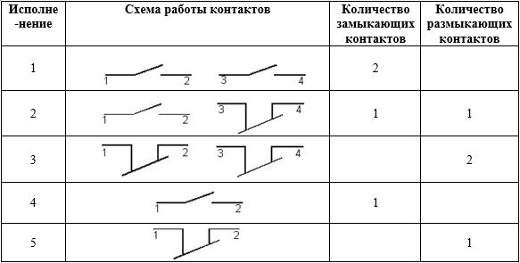 схема КЕ 021