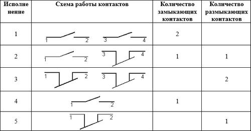 схема КЕ 181