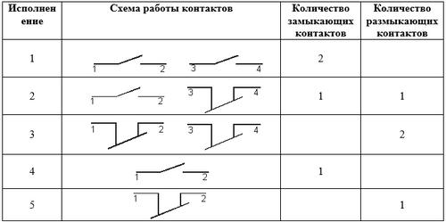схема КЕ 191