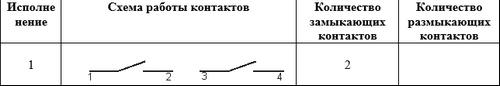 схема ПЕ 031