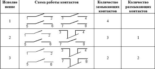 схема ПЕ 062