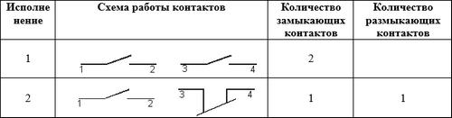 схема ПЕ 071