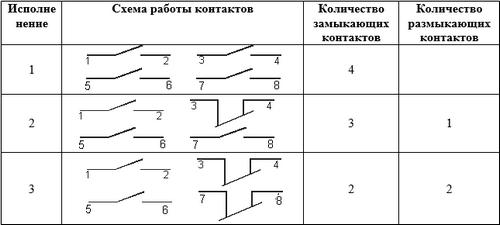 схема ПЕ 212, ПЕ212