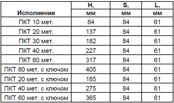 ПКТ 60,40,30,20,10