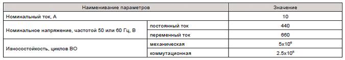 ПКЕ 122 1