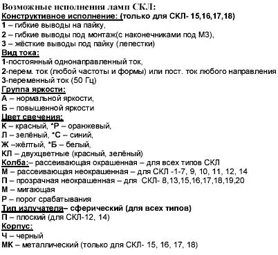 арматура СКЛ 17