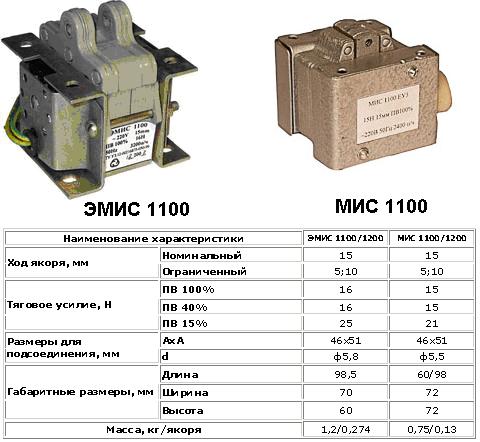 ЭМИС 1100, МИС 1100