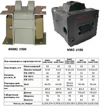 ЭМИС-2100, МИС 2100