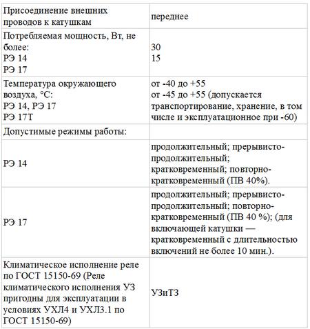 ре 14 характеристики