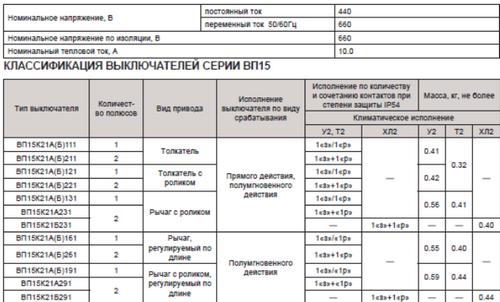 ВП-15 технические характеристики